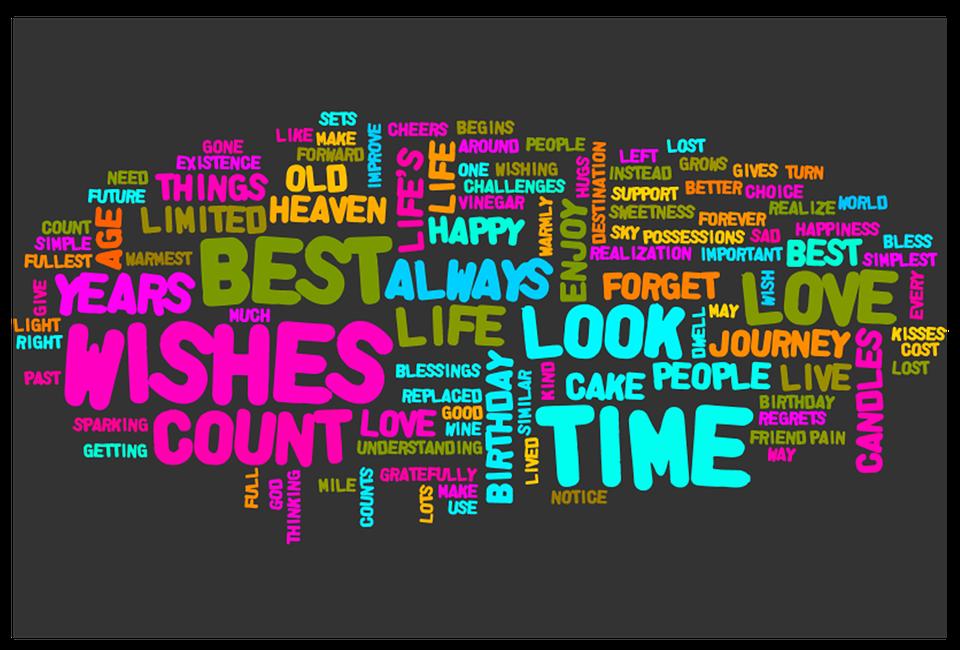 word cloud, tag, happy birthday